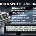 Flood Beam LED Light Bars